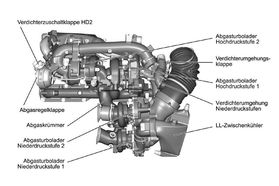 Bmw Quad Turbo Diesel 410 Cv E 800 Nm Sotto A Chi Tocca