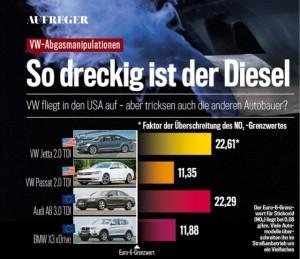 BMW Dieselgate