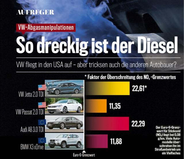 bmw-dieselgate-e1443085705298