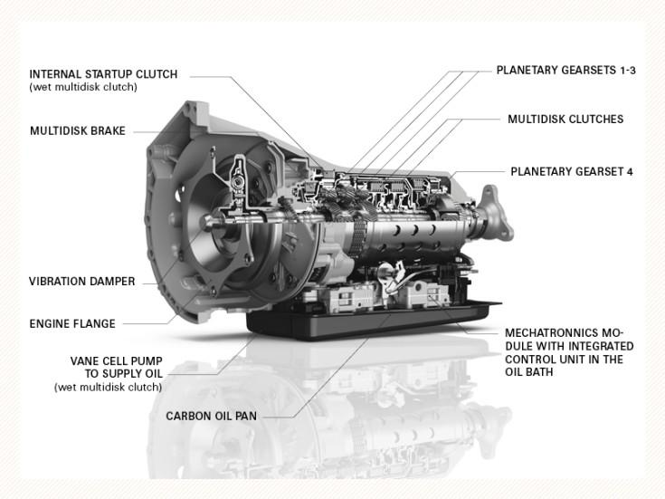 ZF8HP45R