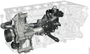 BMW B58 Heat Management