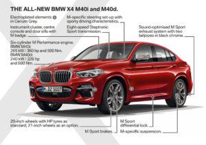 BMW X4 2018 - BMW X4 M40d - G02 (20)