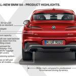 BMW X4 2018 - BMW X4 M40d - BMW X4 G02 (23)