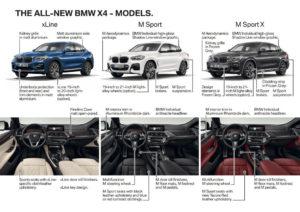 BMW X4 2018 - BMW X4 M40d - BMW X4 G02 (24)