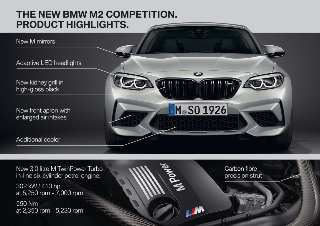 BMW-M2-Competition-2018-34.jpg