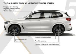 BMW X5 G05 2018 Leaked (3)