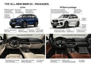 BMW X5 G05 2018 Leaked (6)