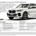 BMW X5 xDrive45e iPerformance 2019 G05 (11)