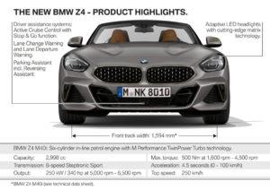 BMW Z4 Roadster 2018 G29 (22)