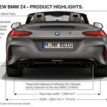 BMW Z4 Roadster 2018 G29 (23)