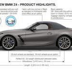 BMW Z4 Roadster 2018 G29 (25)