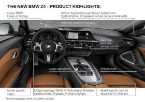 BMW Z4 Roadster 2018 G29 (26)
