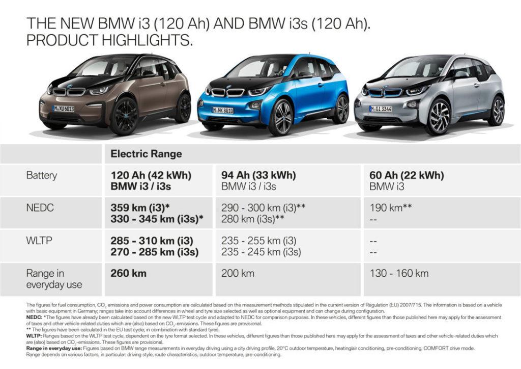 BMW i3 e BMW i3s 120Ah Battery 2018 (16)