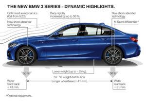 BMW Serie 3 2019 G20 - Highlights (3)