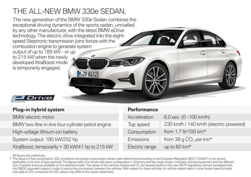 BMW 330e Berlina - BMW Serie 3 G20 2019 (5)