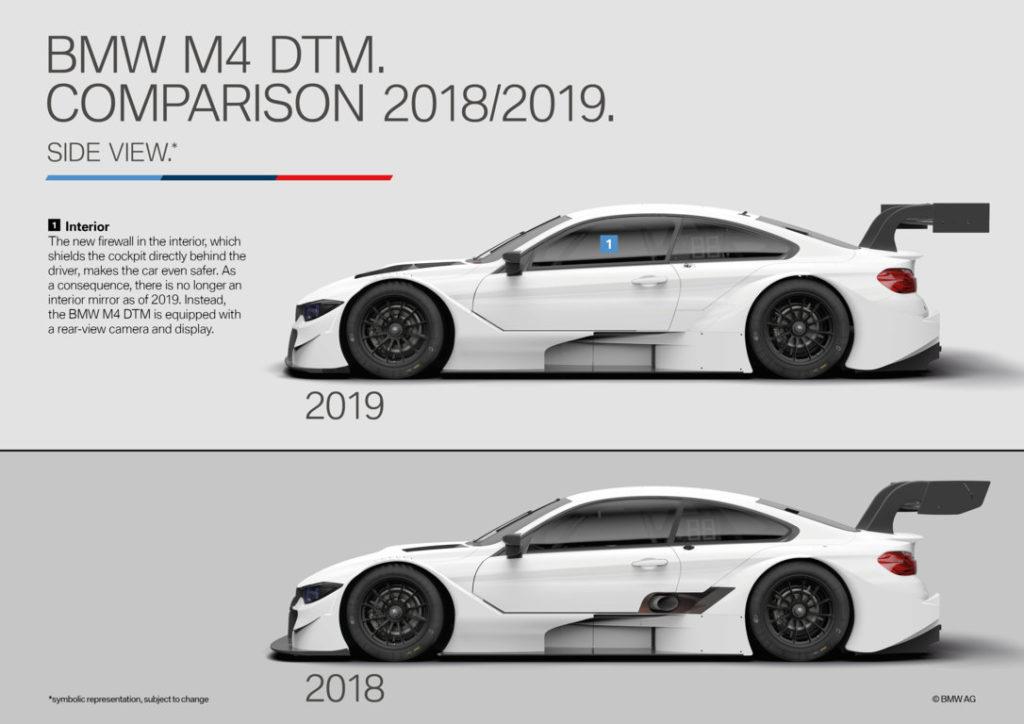 bmw m4 dtm 2019  con il 2 0 litri turbo da oltre 550 cv