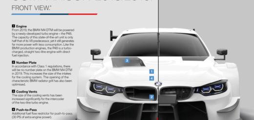 BMW M4 DTM 2019 - Comparativa BMW M4 DTM 2018