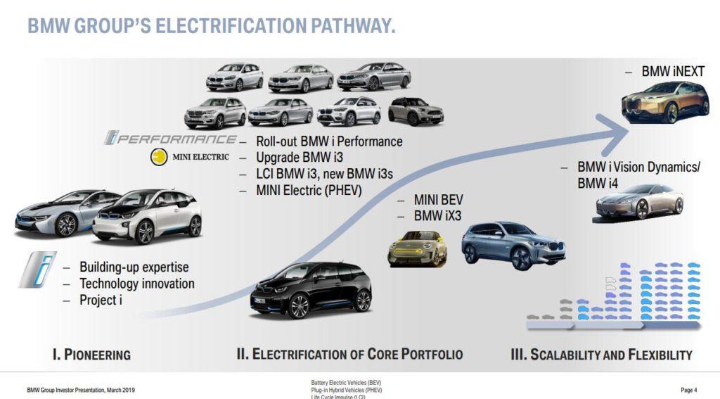 La BMW X1 xDrive25Le, grazie ad un nuovo pack batteria, vede aumentare l'autonomia elettrica a 110 km e la sua efficienza sale all' 83%