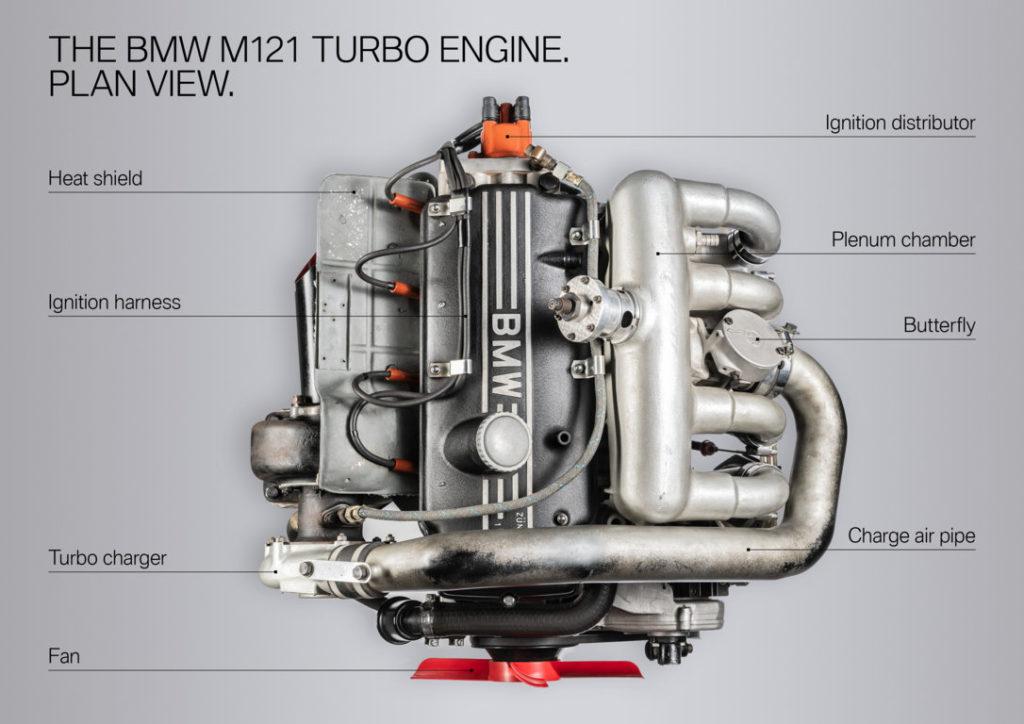 BMW Turbo Power - BMW M121 - BMW P48 - BMW M4 DTM 2019 - BMW 2002 TI 1969 (5)