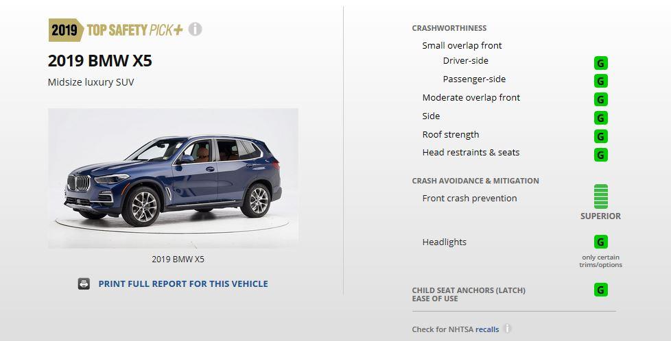 BMW X5 G05 IIHS 2019 (1)