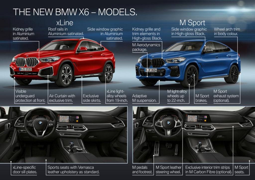 BMW-X6-2020-G06-22