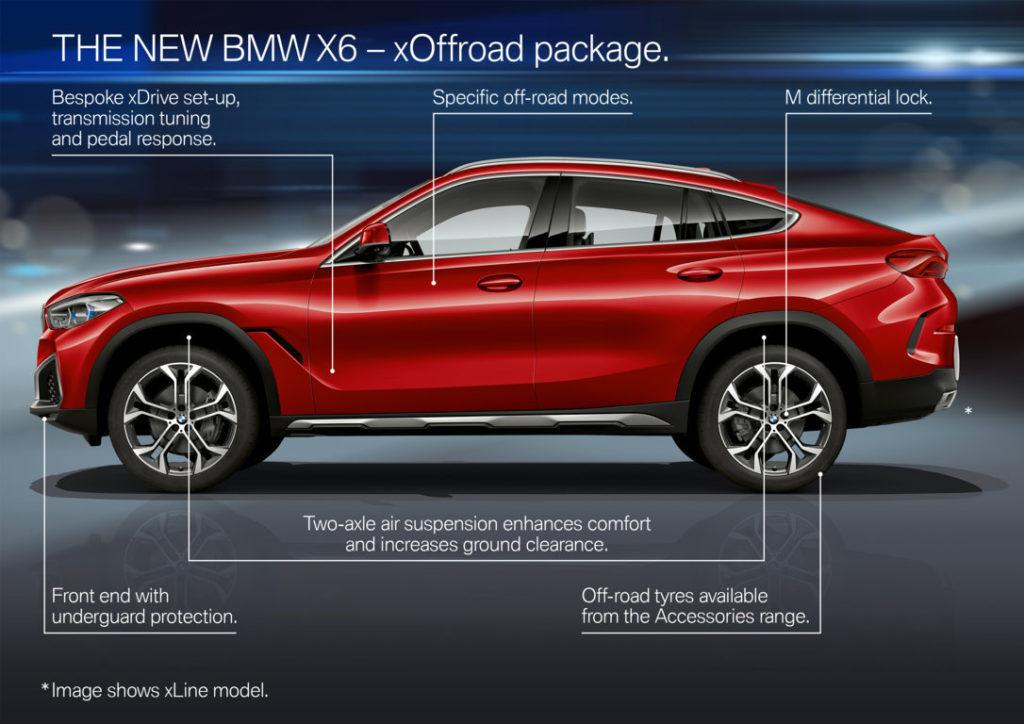 BMW-X6-2020-G06-23