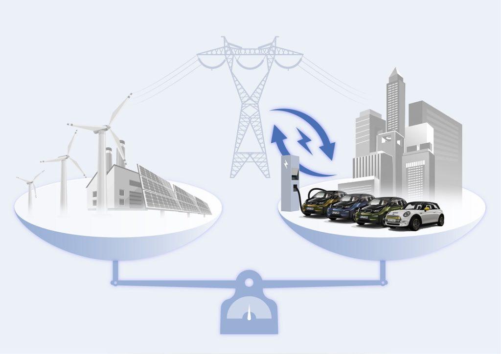 BMW i3 - BMW i V2G Operations