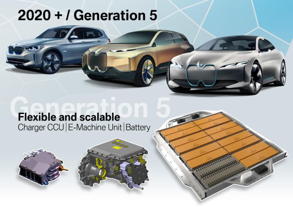 BMW iX3 G08 2021 Electric Drivetrain - BMW eDrive 5th Generation